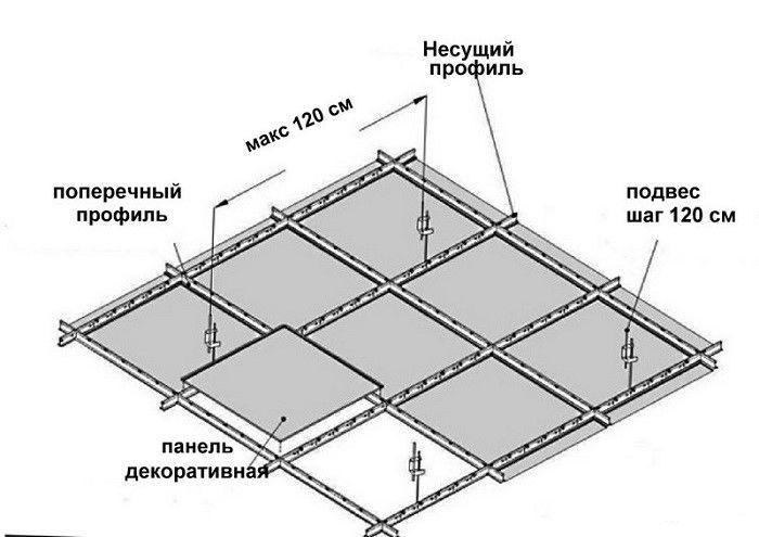 Потолочная плита Armstrong BAJKAL 90RH Board 600*600*12 мм от компании Дальневосточная компания Центр Оптового Снабжения купить в городе Хабаровск